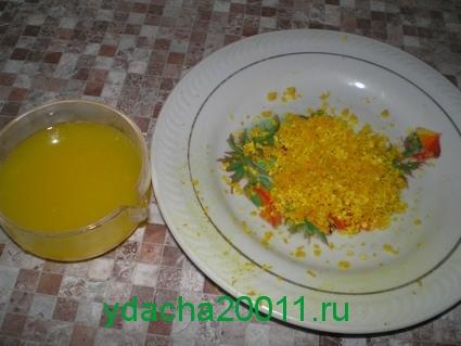 Свинина под апельсиновым соусом